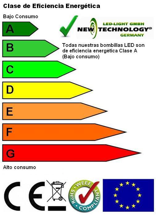Eficiencia Energetica LED